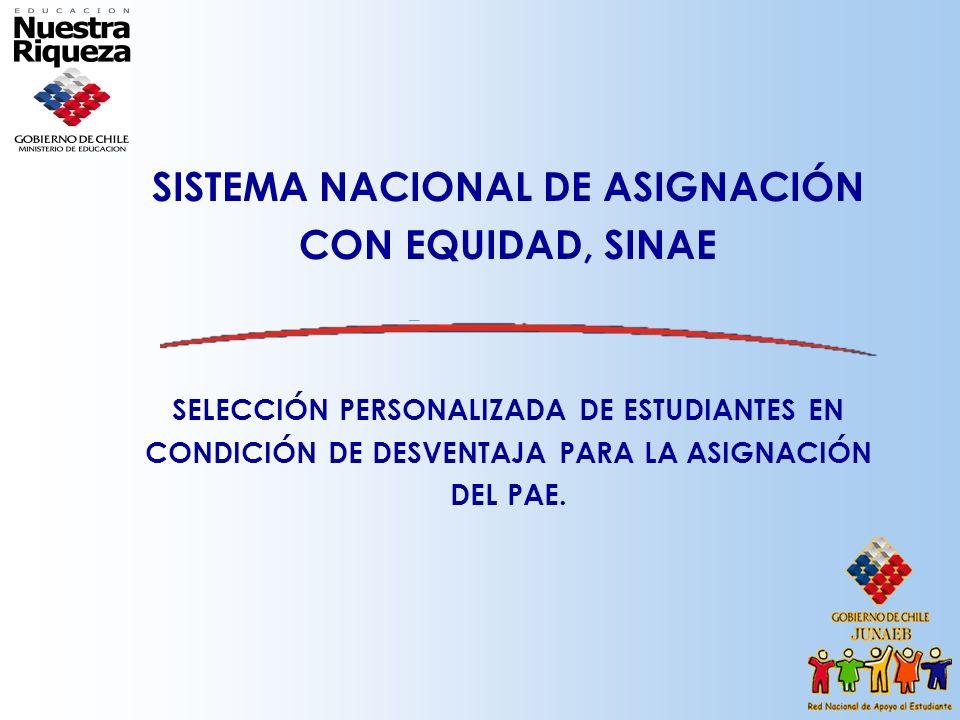 SISTEMA NACIONAL DE ASIGNACIÓN CON EQUIDAD, SINAE SELECCIÓN PERSONALIZADA DE ESTUDIANTES EN CONDICIÓN DE DESVENTAJA PARA LA ASIGNACIÓN DEL PAE.