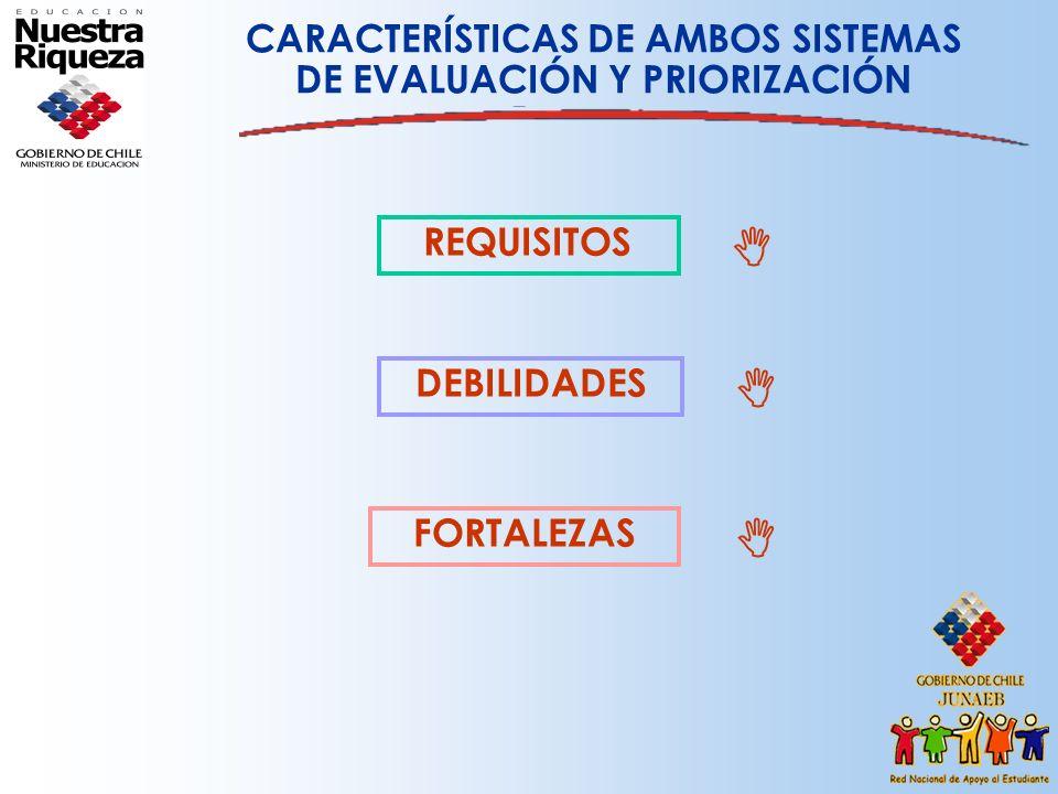 CARACTERÍSTICAS DE AMBOS SISTEMAS DE EVALUACIÓN Y PRIORIZACIÓN REQUISITOS DEBILIDADES FORTALEZAS