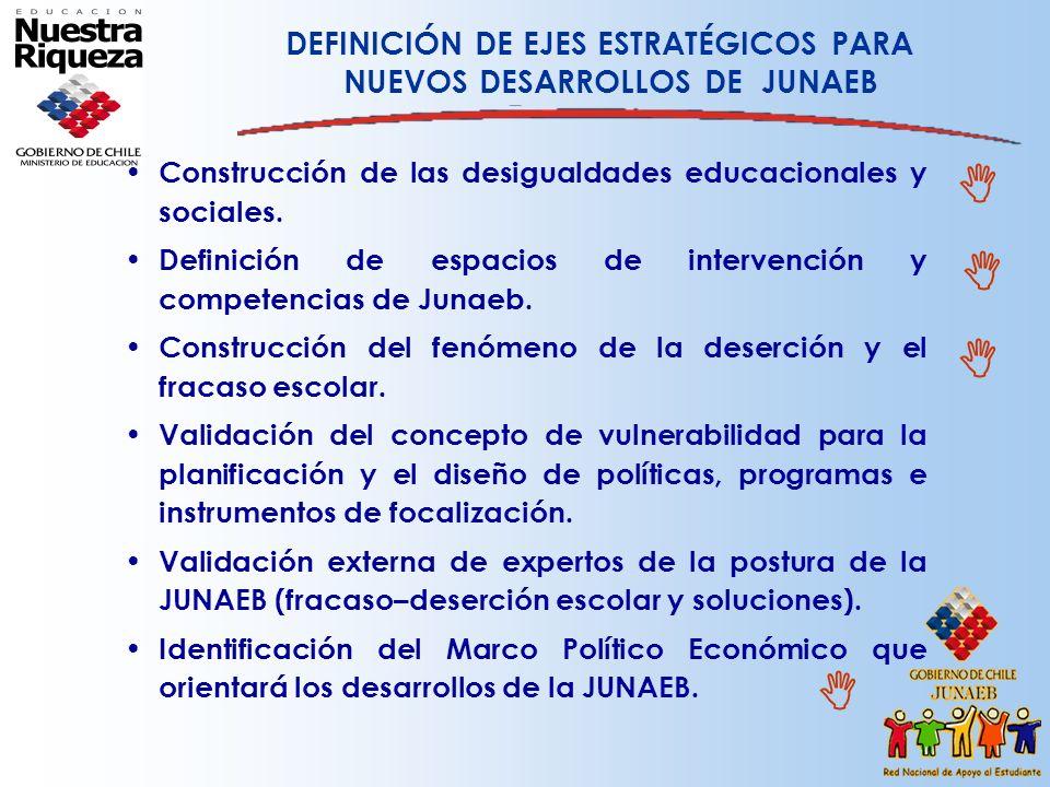 Construcción de las desigualdades educacionales y sociales. Definición de espacios de intervención y competencias de Junaeb. Construcción del fenómeno