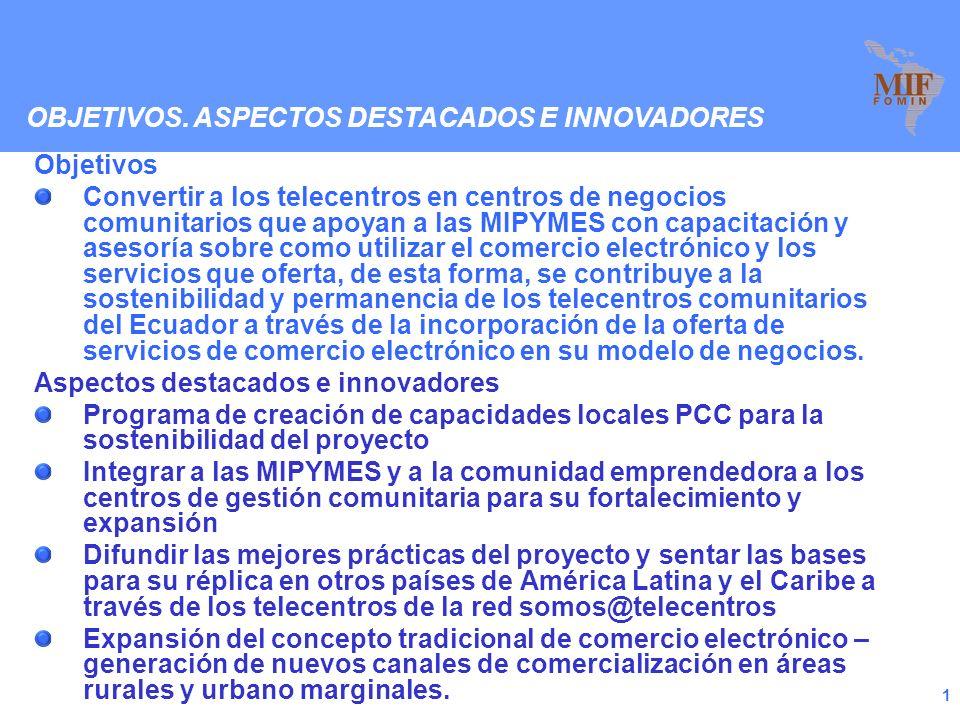 Fondo Multilateral de Inversiones Reunión de Clúster TIC 2009 (Fortalecimiento del Modelo de Negocios de Telecentros a través del Comercio Electrónico