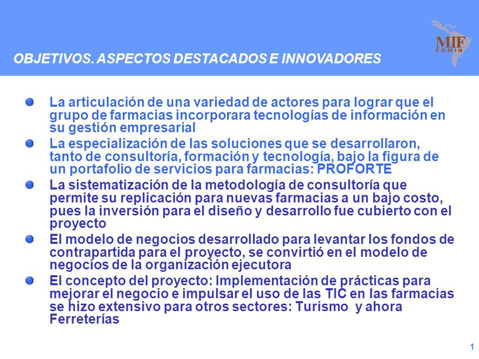 Fondo Multilateral de Inversiones Reunión de Clúster TIC 2009 (Soluciones Tecnológicas para pequeñas farmacias independientes Lima, … de noviembre de 2009