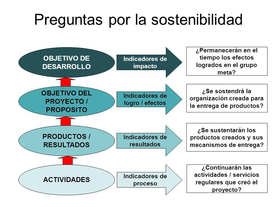 OBJETIVO DE DESARROLLO OBJETIVO DEL PROYECTO / PROPOSITO PRODUCTOS / RESULTADOS ACTIVIDADES Indicadores de impacto Indicadores de logro / efectos Indicadores de resultados Indicadores de proceso Preguntas por la sostenibilidad ¿Permanecerán en el tiempo los efectos logrados en el grupo meta.
