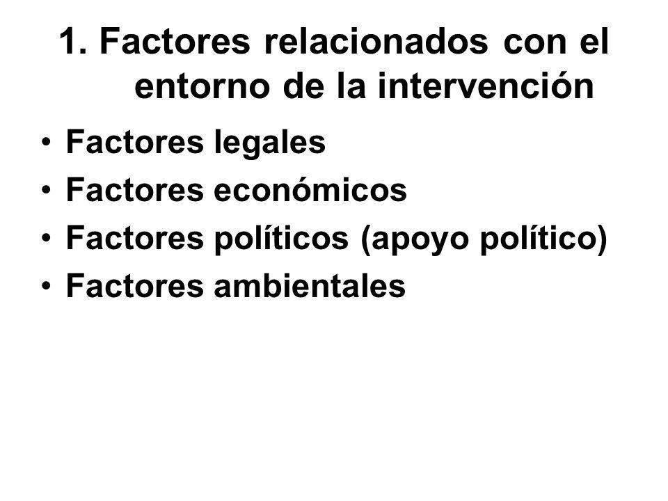 1. Factores relacionados con el entorno de la intervención Factores legales Factores económicos Factores políticos (apoyo político) Factores ambiental