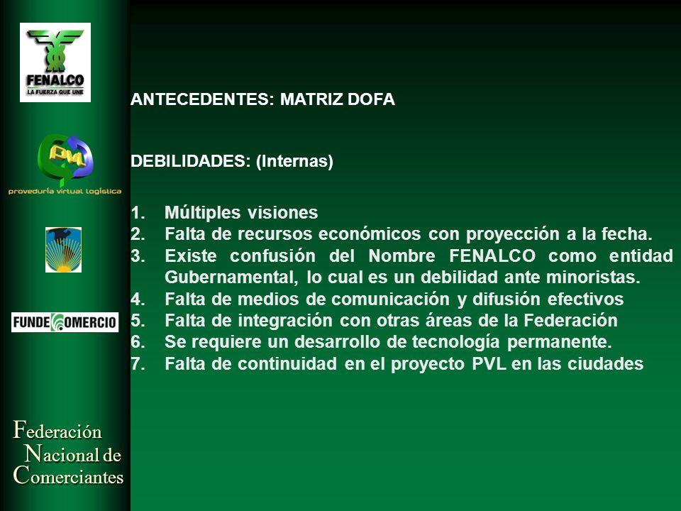 F ederación N acional de C omerciantes ANTECEDENTES: MATRIZ DOFA DEBILIDADES: (Internas) 1.Múltiples visiones 2.Falta de recursos económicos con proye