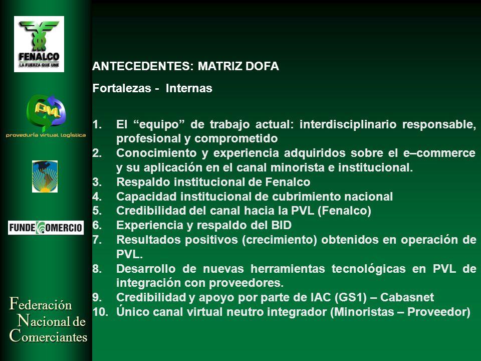 F ederación N acional de C omerciantes ANTECEDENTES: MATRIZ DOFA Fortalezas - Internas 1.El equipo de trabajo actual: interdisciplinario responsable,
