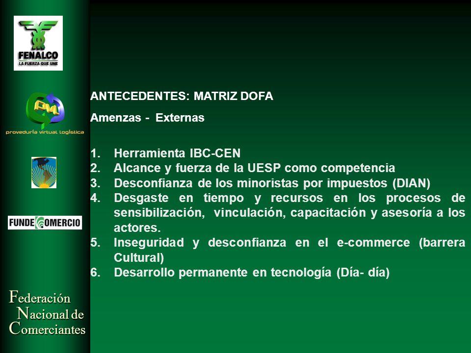 F ederación N acional de C omerciantes ANTECEDENTES: MATRIZ DOFA Amenzas - Externas 1.Herramienta IBC-CEN 2.Alcance y fuerza de la UESP como competenc