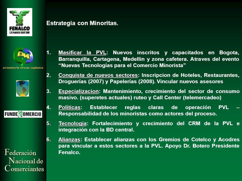 F ederación N acional de C omerciantes Estrategia con Minoritas. Masificar la PVL 1.Masificar la PVL: Nuevos inscritos y capacitados en Bogota, Barran