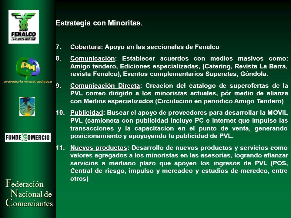 F ederación N acional de C omerciantes Estrategia con Minoritas. Cobertura 7.Cobertura: Apoyo en las seccionales de Fenalco 8.Comunicación 8.Comunicac
