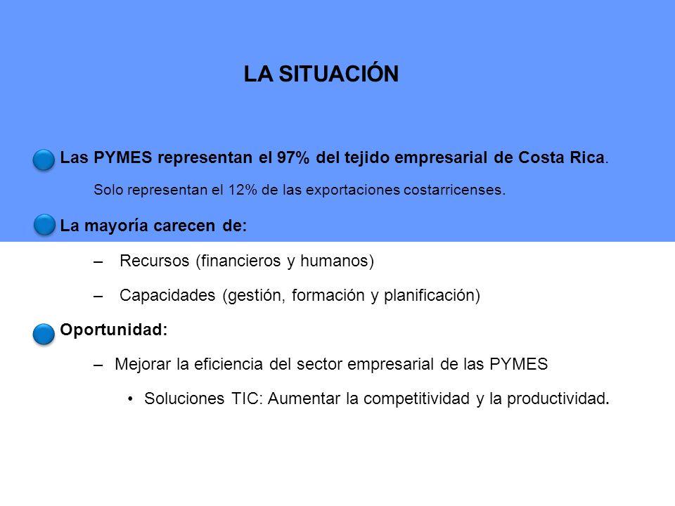 Asistencia a PYMES para la utilización de las TIC en el proceso de Exportación de sus Bienes y Servicios CADEXCO – Cámara de Exportadores de Costa Rica Exporta 2.0
