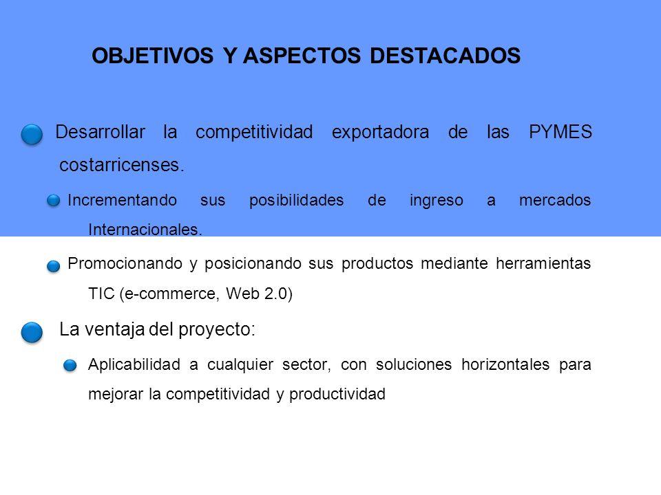 Las PYMES representan el 97% del tejido empresarial de Costa Rica.