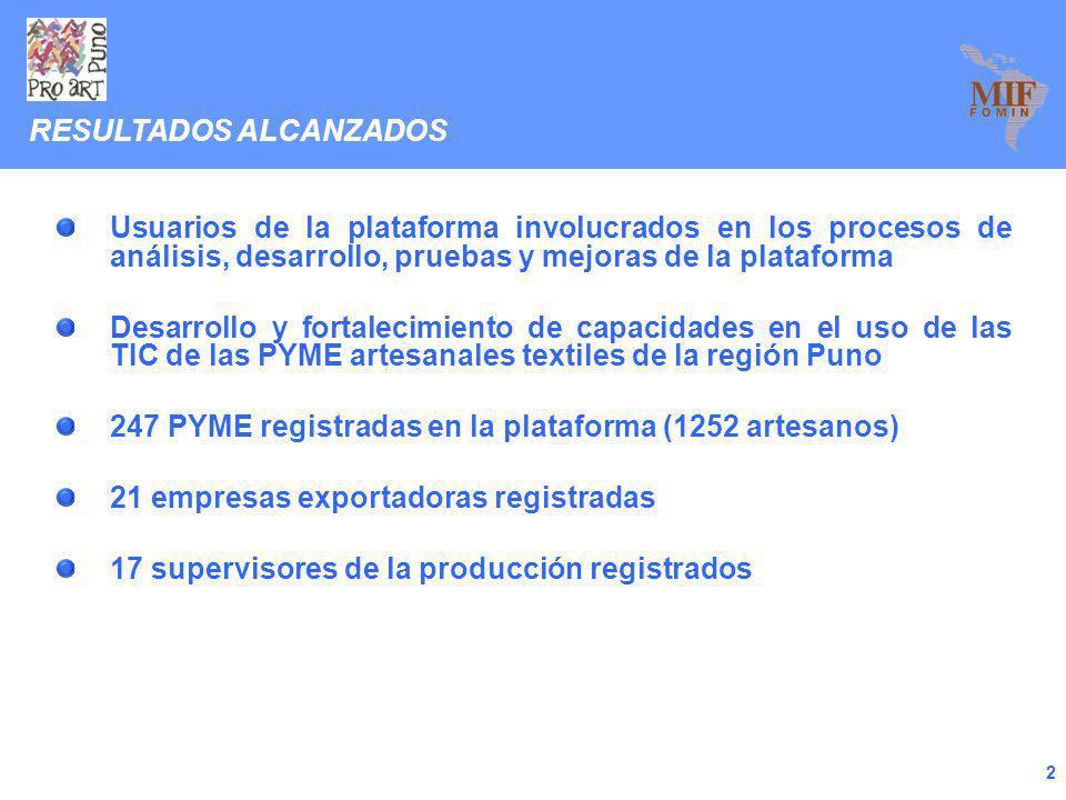 2 Usuarios de la plataforma involucrados en los procesos de análisis, desarrollo, pruebas y mejoras de la plataforma Desarrollo y fortalecimiento de capacidades en el uso de las TIC de las PYME artesanales textiles de la región Puno 247 PYME registradas en la plataforma (1252 artesanos) 21 empresas exportadoras registradas 17 supervisores de la producción registrados RESULTADOS ALCANZADOS