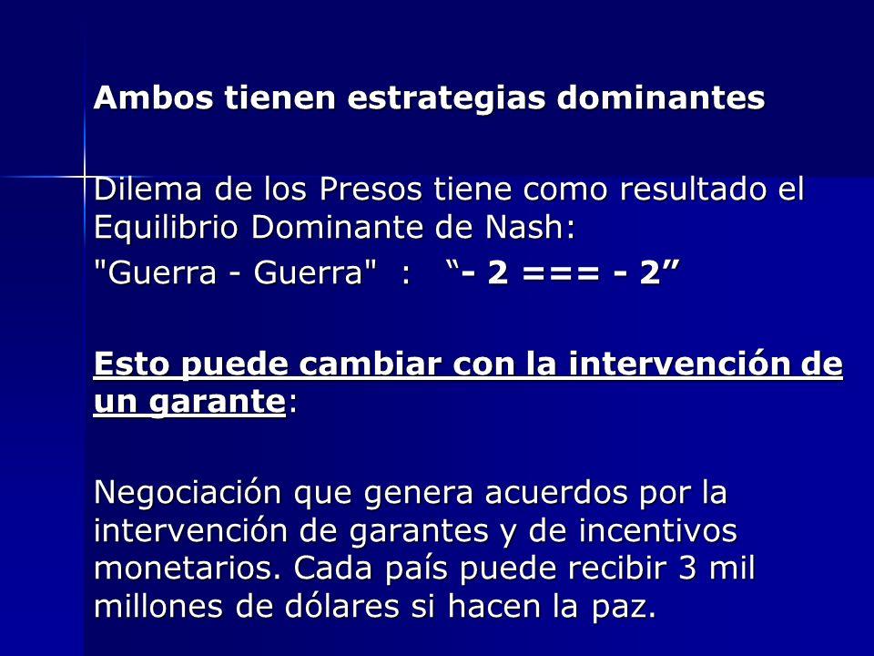 Ambos tienen estrategias dominantes Dilema de los Presos tiene como resultado el Equilibrio Dominante de Nash: