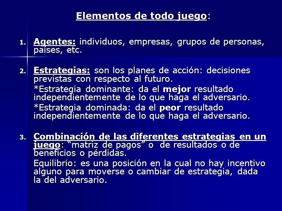 Elementos de todo juego: 1. Agentes: individuos, empresas, grupos de personas, países, etc. 2. Estrategias: son los planes de acción: decisiones previ
