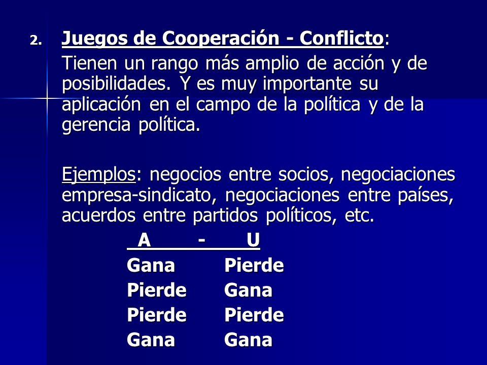 2. Juegos de Cooperación - Conflicto: Tienen un rango más amplio de acción y de posibilidades. Y es muy importante su aplicación en el campo de la pol