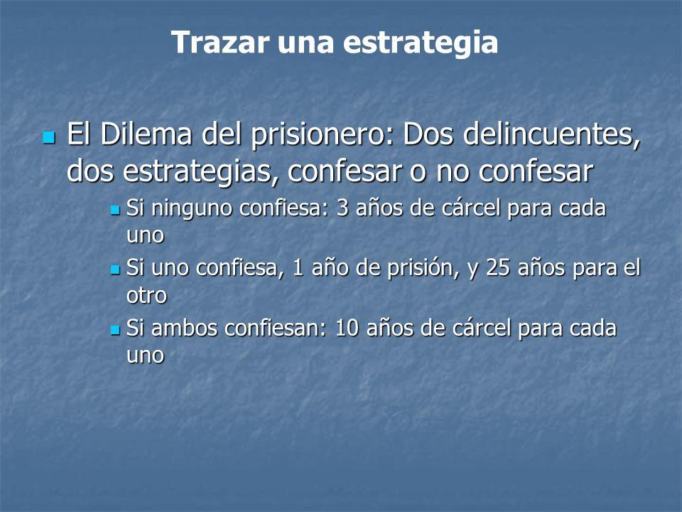El Dilema del prisionero: Dos delincuentes, dos estrategias, confesar o no confesar El Dilema del prisionero: Dos delincuentes, dos estrategias, confesar o no confesar Si ninguno confiesa: 3 años de cárcel para cada uno Si ninguno confiesa: 3 años de cárcel para cada uno Si uno confiesa, 1 año de prisión, y 25 años para el otro Si uno confiesa, 1 año de prisión, y 25 años para el otro Si ambos confiesan: 10 años de cárcel para cada uno Si ambos confiesan: 10 años de cárcel para cada uno Trazar una estrategia