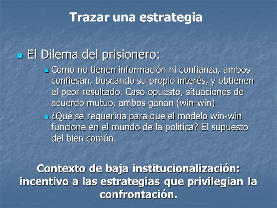 El Dilema del prisionero: El Dilema del prisionero: Como no tienen información ni confianza, ambos confiesan, buscando su propio interés, y obtienen el peor resultado.