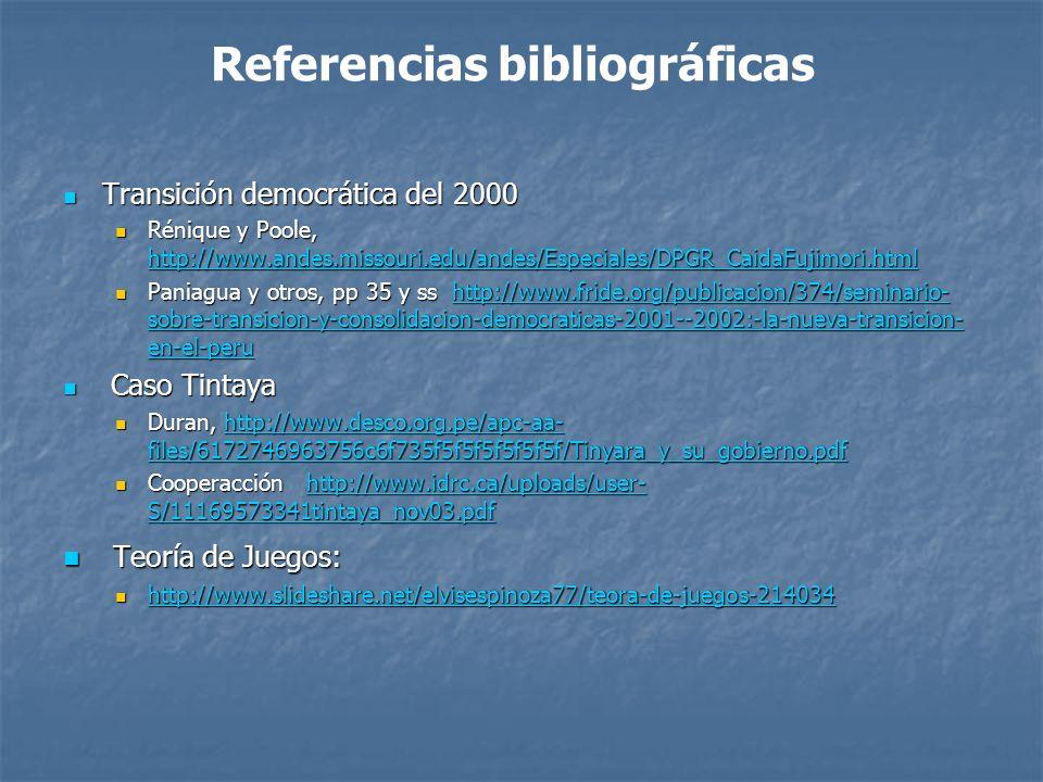 Transición democrática del 2000 Transición democrática del 2000 Rénique y Poole, http://www.andes.missouri.edu/andes/Especiales/DPGR_CaidaFujimori.html Rénique y Poole, http://www.andes.missouri.edu/andes/Especiales/DPGR_CaidaFujimori.html http://www.andes.missouri.edu/andes/Especiales/DPGR_CaidaFujimori.html Paniagua y otros, pp 35 y ss http://www.fride.org/publicacion/374/seminario- sobre-transicion-y-consolidacion-democraticas-2001--2002:-la-nueva-transicion- en-el-peru Paniagua y otros, pp 35 y ss http://www.fride.org/publicacion/374/seminario- sobre-transicion-y-consolidacion-democraticas-2001--2002:-la-nueva-transicion- en-el-peruhttp://www.fride.org/publicacion/374/seminario- sobre-transicion-y-consolidacion-democraticas-2001--2002:-la-nueva-transicion- en-el-peruhttp://www.fride.org/publicacion/374/seminario- sobre-transicion-y-consolidacion-democraticas-2001--2002:-la-nueva-transicion- en-el-peru Caso Tintaya Caso Tintaya Duran, http://www.desco.org.pe/apc-aa- files/6172746963756c6f735f5f5f5f5f5f5f/Tinyara_y_su_gobierno.pdf Duran, http://www.desco.org.pe/apc-aa- files/6172746963756c6f735f5f5f5f5f5f5f/Tinyara_y_su_gobierno.pdfhttp://www.desco.org.pe/apc-aa- files/6172746963756c6f735f5f5f5f5f5f5f/Tinyara_y_su_gobierno.pdfhttp://www.desco.org.pe/apc-aa- files/6172746963756c6f735f5f5f5f5f5f5f/Tinyara_y_su_gobierno.pdf Cooperacción http://www.idrc.ca/uploads/user- S/11169573341tintaya_nov03.pdf Cooperacción http://www.idrc.ca/uploads/user- S/11169573341tintaya_nov03.pdfhttp://www.idrc.ca/uploads/user- S/11169573341tintaya_nov03.pdfhttp://www.idrc.ca/uploads/user- S/11169573341tintaya_nov03.pdf Teoría de Juegos: Teoría de Juegos: http://www.slideshare.net/elvisespinoza77/teora-de-juegos-214034 http://www.slideshare.net/elvisespinoza77/teora-de-juegos-214034 http://www.slideshare.net/elvisespinoza77/teora-de-juegos-214034 Referencias bibliográficas