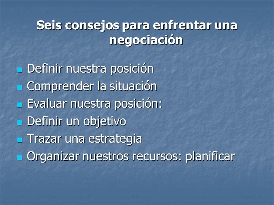 ¿Qué rol jugamos en la negociación.¿Qué rol jugamos en la negociación.