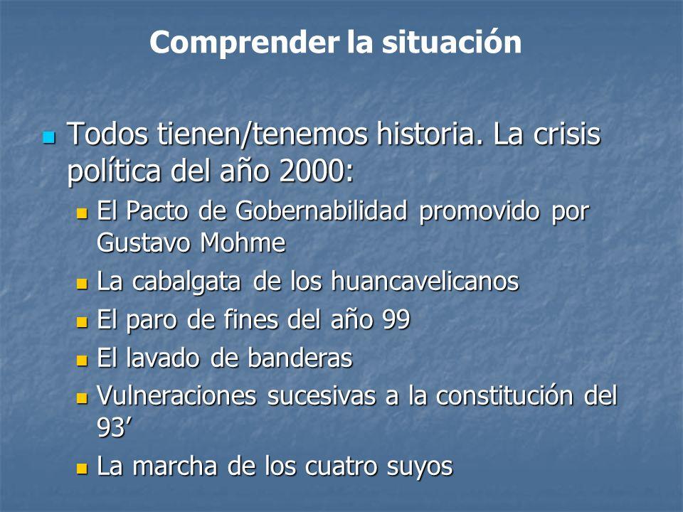 Todos tienen/tenemos historia.La crisis política del año 2000: Todos tienen/tenemos historia.