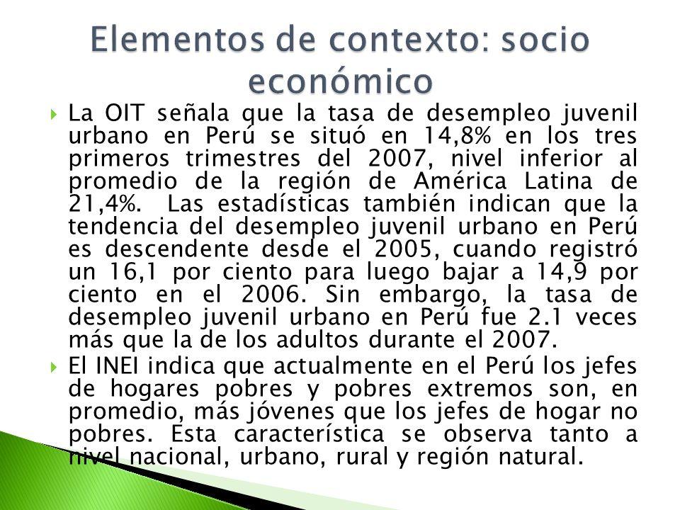 La OIT señala que la tasa de desempleo juvenil urbano en Perú se situó en 14,8% en los tres primeros trimestres del 2007, nivel inferior al promedio d