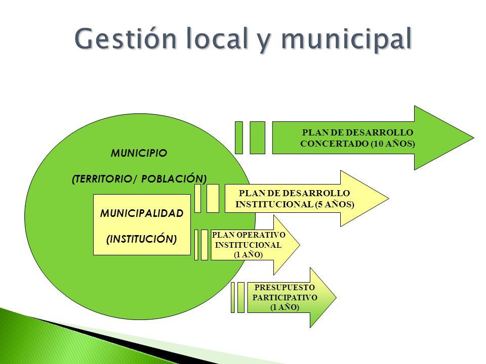 MUNICIPIO (TERRITORIO/ POBLACIÓN) MUNICIPALIDAD (INSTITUCIÓN) Gestión local y municipal PLAN DE DESARROLLO CONCERTADO (10 AÑOS) PLAN DE DESARROLLO INS