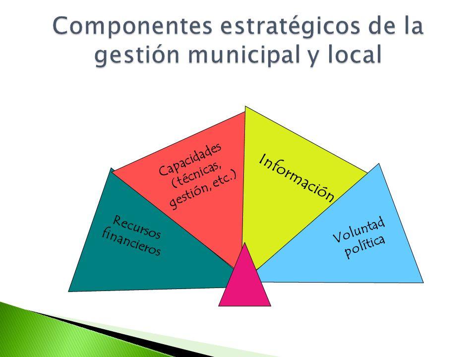 Recursos financieros Capacidades (técnicas, gestión, etc.) Información Voluntad política
