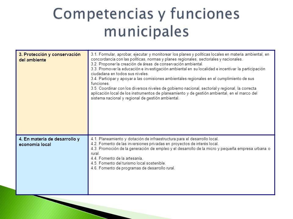 3. Protección y conservación del ambiente 3.1. Formular, aprobar, ejecutar y monitorear los planes y políticas locales en materia ambiental, en concor