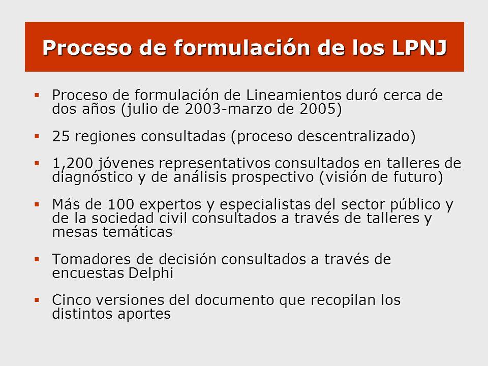 Proceso de formulación de los LPNJ Proceso de formulación de Lineamientos duró cerca de dos años (julio de 2003-marzo de 2005) Proceso de formulación