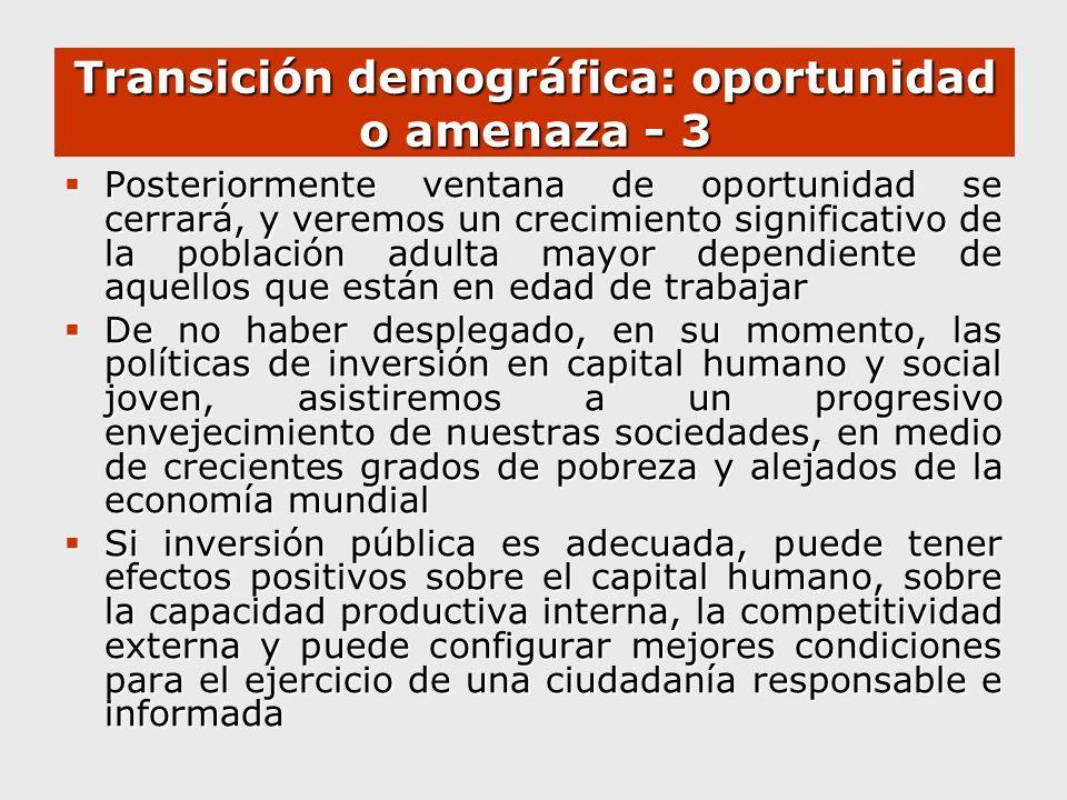 Transición demográfica: oportunidad o amenaza - 3 Posteriormente ventana de oportunidad se cerrará, y veremos un crecimiento significativo de la pobla