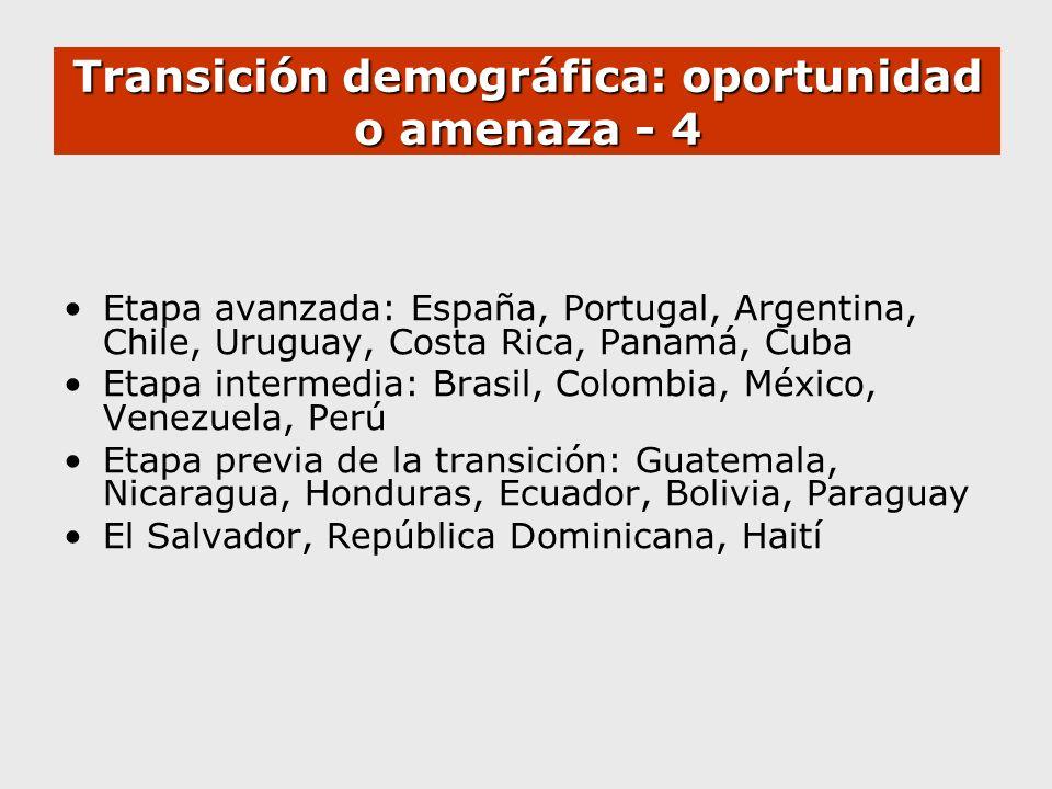 Transición demográfica: oportunidad o amenaza - 4 Etapa avanzada: España, Portugal, Argentina, Chile, Uruguay, Costa Rica, Panamá, Cuba Etapa intermed