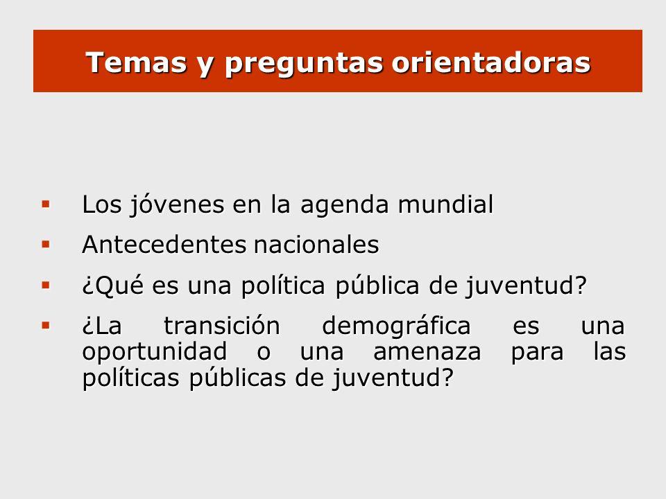Temas y preguntas orientadoras Los jóvenes en la agenda mundial Los jóvenes en la agenda mundial Antecedentes nacionales Antecedentes nacionales ¿Qué