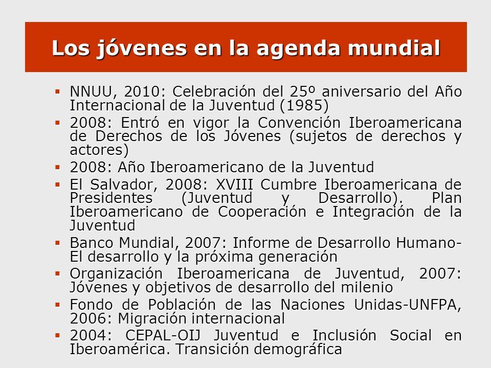 Los jóvenes en la agenda mundial NNUU, 2010: Celebración del 25º aniversario del Año Internacional de la Juventud (1985) NNUU, 2010: Celebración del 2