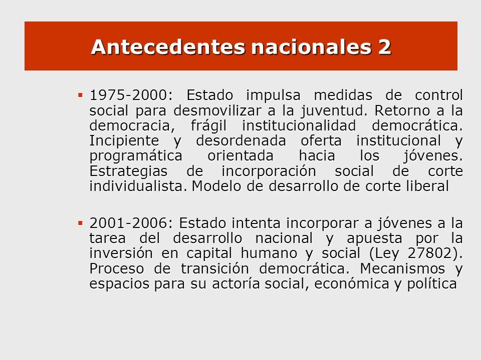 Antecedentes nacionales 2 1975-2000: Estado impulsa medidas de control social para desmovilizar a la juventud. Retorno a la democracia, frágil institu