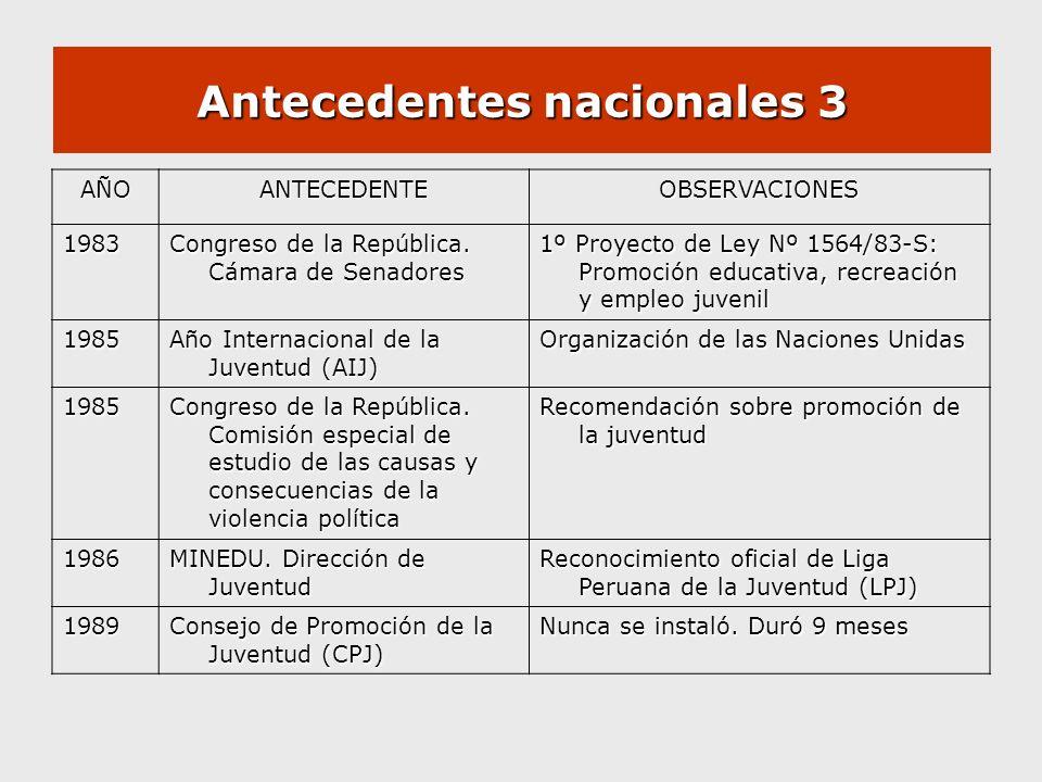 Antecedentes nacionales 3 AÑOANTECEDENTEOBSERVACIONES 1983 Congreso de la República. Cámara de Senadores 1º Proyecto de Ley Nº 1564/83-S: Promoción ed