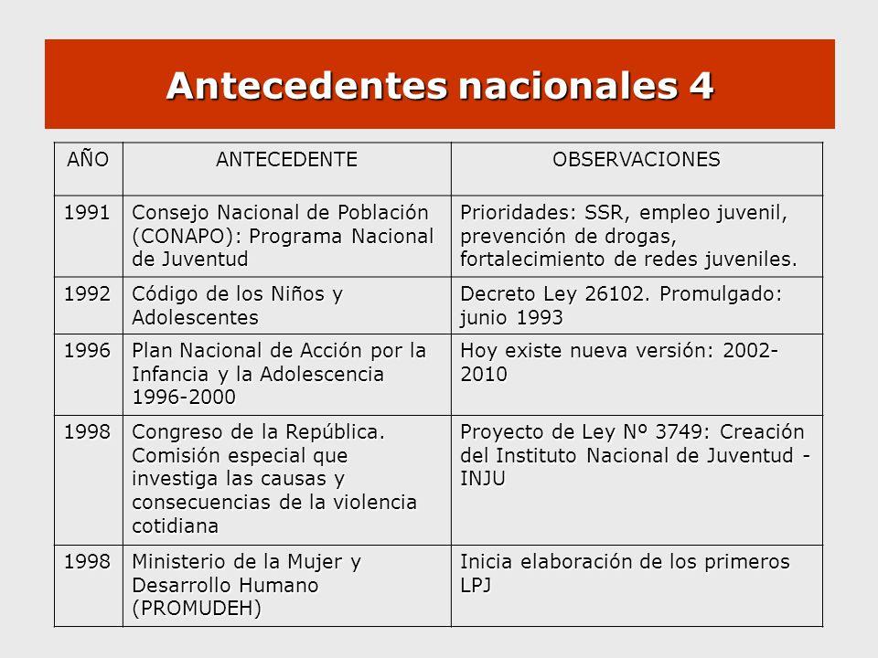 Antecedentes nacionales 4 AÑOANTECEDENTEOBSERVACIONES 1991 Consejo Nacional de Población (CONAPO): Programa Nacional de Juventud Prioridades: SSR, emp