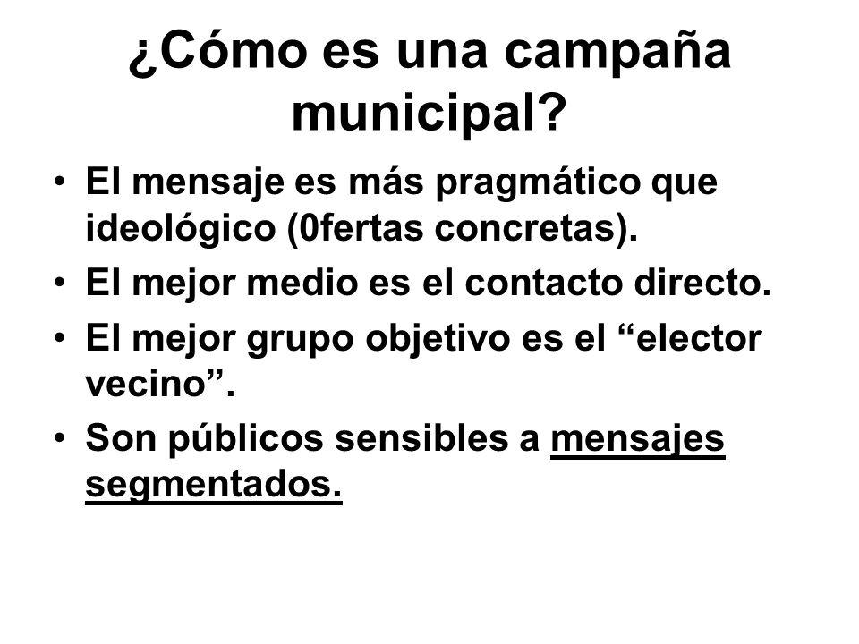 ¿Cómo es una campaña municipal? Normalmente, se desarrolla en un territorio reducido. Normalmente, tiene un cuerpo electoral pequeño. Se orienta a res