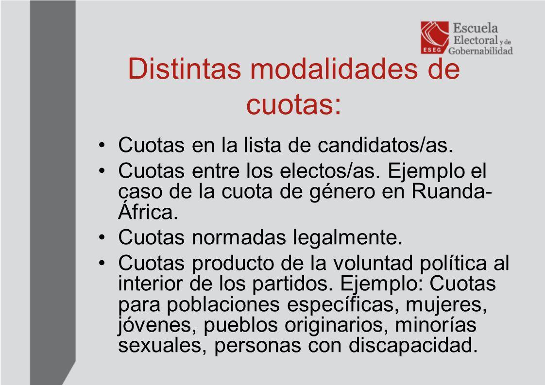 Tipo de cuotas previstas en el Perú Cuota%CongresalesRegionalesMunicipalesÁmbito Género30% Sí Nacional Sistema voto preferencial Lista cerrada y bloqueada Jóvenes20%No Sí Nacional Lista cerrada y bloqueada Comunidades Nativas15%No Sí Solamente en algunas provincias y regiones.
