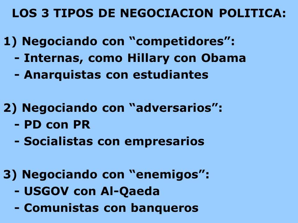 LOS 3 TIPOS DE NEGOCIACION POLITICA: 1) Negociando con competidores: - Internas, como Hillary con Obama - Anarquistas con estudiantes 2) Negociando co