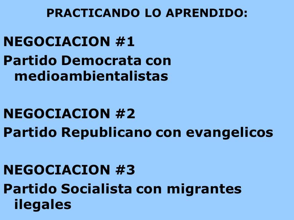 PRACTICANDO LO APRENDIDO: NEGOCIACION #1 Partido Democrata con medioambientalistas NEGOCIACION #2 Partido Republicano con evangelicos NEGOCIACION #3 P
