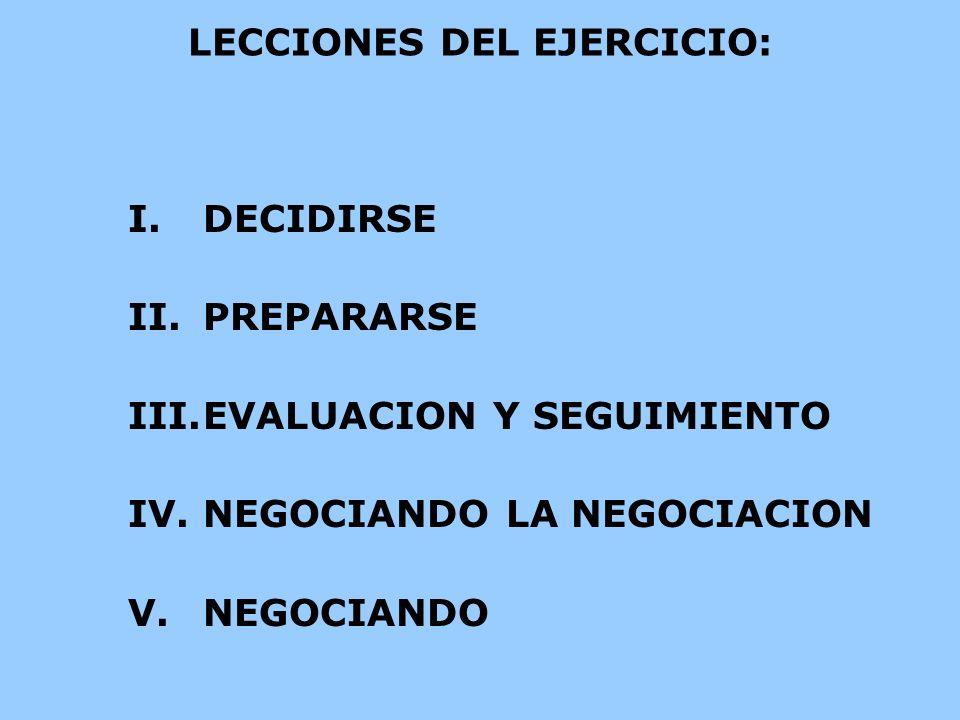 LECCIONES DEL EJERCICIO: I.DECIDIRSE II.PREPARARSE III.EVALUACION Y SEGUIMIENTO IV.NEGOCIANDO LA NEGOCIACION V.NEGOCIANDO