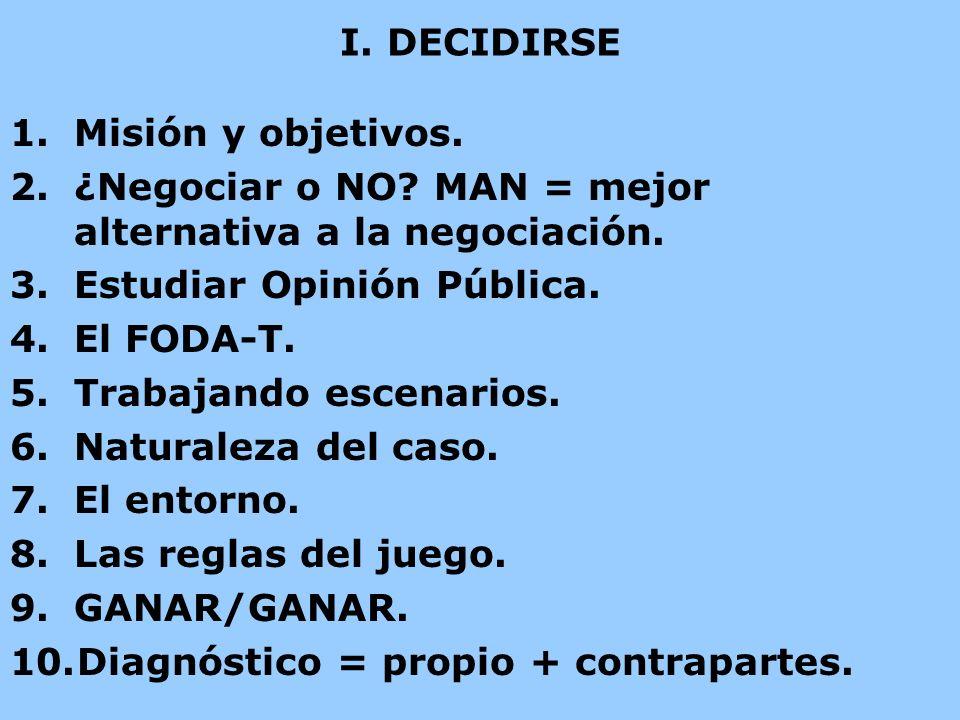 I. DECIDIRSE 1.Misión y objetivos. 2.¿Negociar o NO? MAN = mejor alternativa a la negociación. 3.Estudiar Opinión Pública. 4.El FODA-T. 5.Trabajando e
