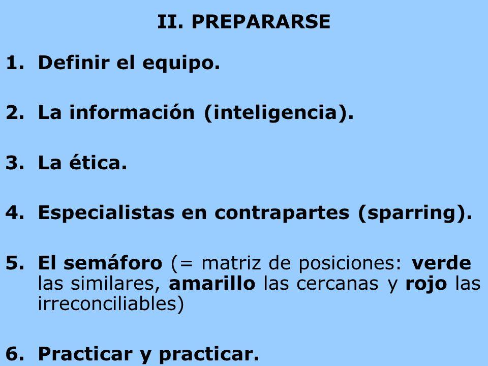 II. PREPARARSE 1.Definir el equipo. 2.La información (inteligencia). 3.La ética. 4.Especialistas en contrapartes (sparring). 5.El semáforo (= matriz d