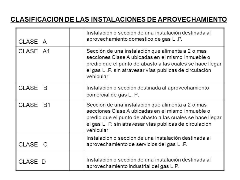 CLASIFICACION DE LAS INSTALACIONES DE APROVECHAMIENTO CLASE A Instalación o sección de una instalación destinada al aprovechamiento domestico de gas L