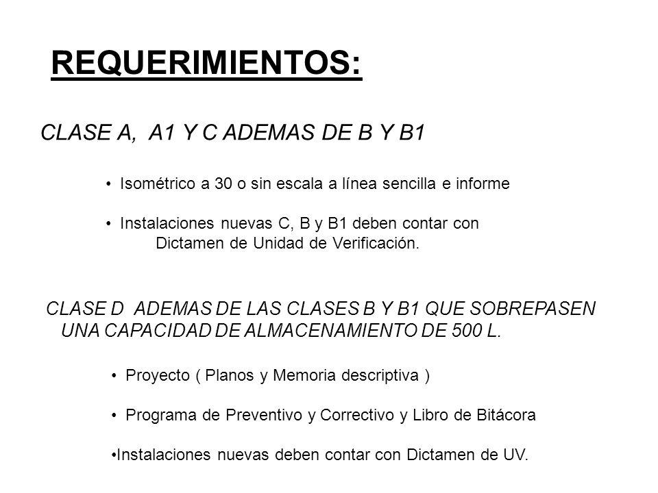 REQUERIMIENTOS: CLASE A, A1 Y C ADEMAS DE B Y B1 Isométrico a 30 o sin escala a línea sencilla e informe Instalaciones nuevas C, B y B1 deben contar c