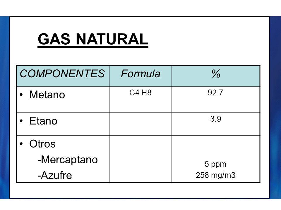 GAS L.P. COMPONENTESFormula% PropanoC3 H839 ButanoC4H1061 Otros -Mercaptano -Azufre