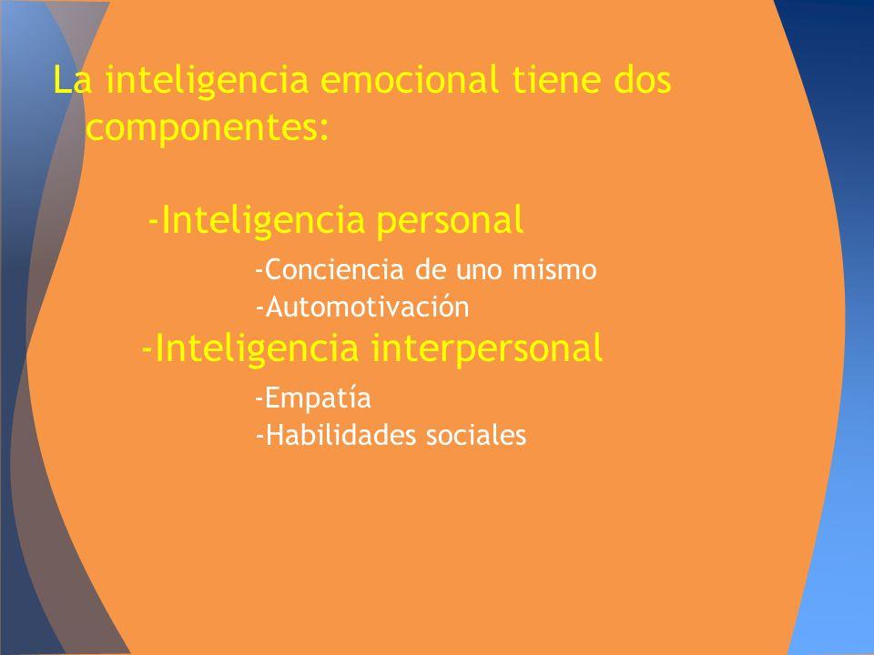 La inteligencia emocional tiene dos componentes: -Inteligencia personal -Conciencia de uno mismo -Automotivación -Inteligencia interpersonal -Empatía