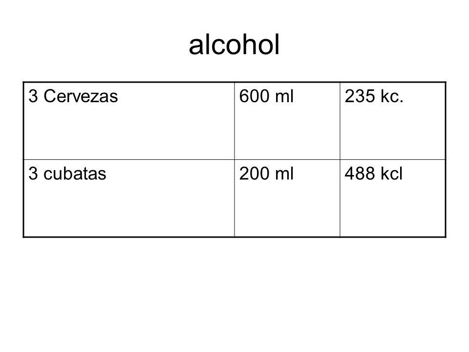 alcohol 3 Cervezas600 ml235 kc. 3 cubatas200 ml488 kcl