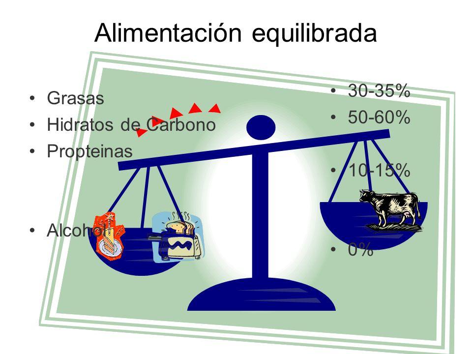 Alimentación equilibrada Grasas Hidratos de Carbono Propteinas Alcohol 30-35% 50-60% 10-15% 0%