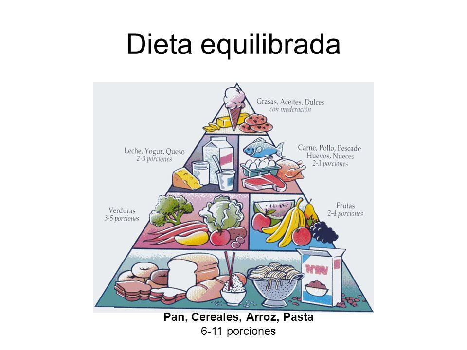 Dieta equilibrada Pan, Cereales, Arroz, Pasta 6-11 porciones