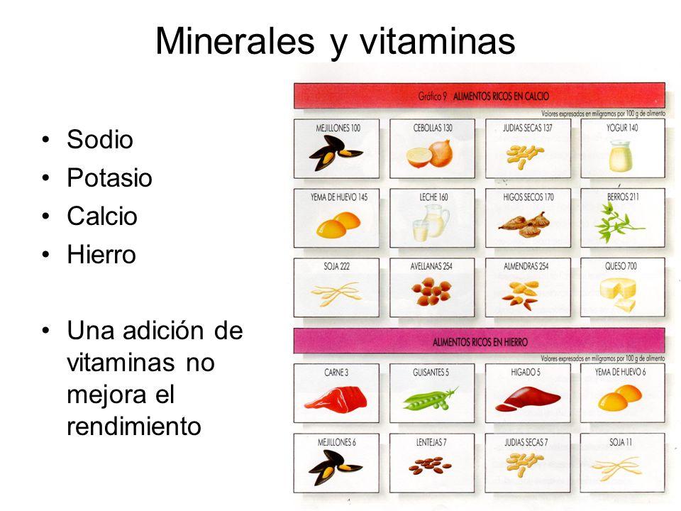 Minerales y vitaminas Sodio Potasio Calcio Hierro Una adición de vitaminas no mejora el rendimiento
